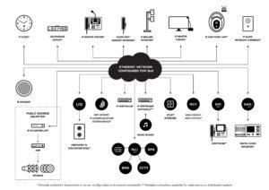 Audio Intercom System diagram